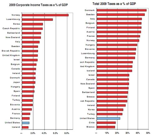 Taxed Enough Already!   Bob Cescas Awesome Blog! Go!